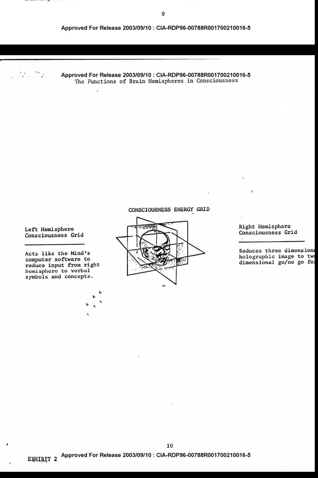 Official CIA Documentation on Remote Viewing | DavidShurter com
